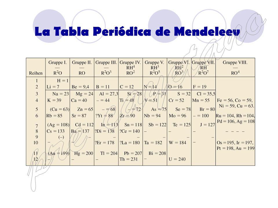 Tabla peridica pre cayetano ppt video online descargar la tabla peridica de mendeleev urtaz Choice Image