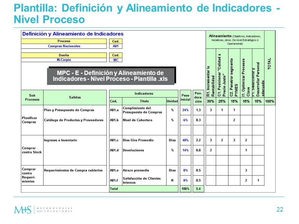 Mapeo de procesos corporativo mpc ppt video online descargar 22 plantilla definicin ccuart Choice Image