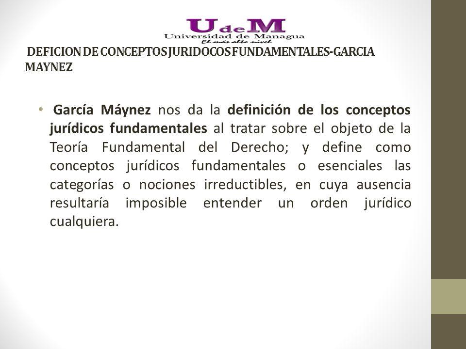 Introduccin al derecho ii ppt video online descargar deficion de conceptos juridocos fundamentales garcia maynez fandeluxe Gallery