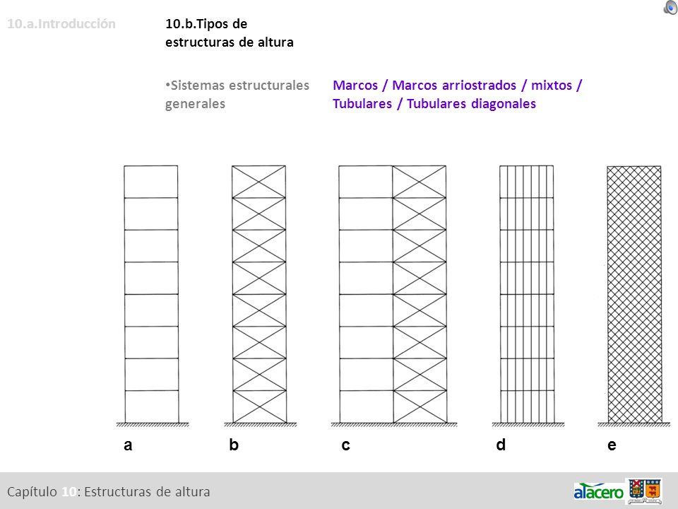 Capítulo 10: Estructuras de altura - ppt descargar
