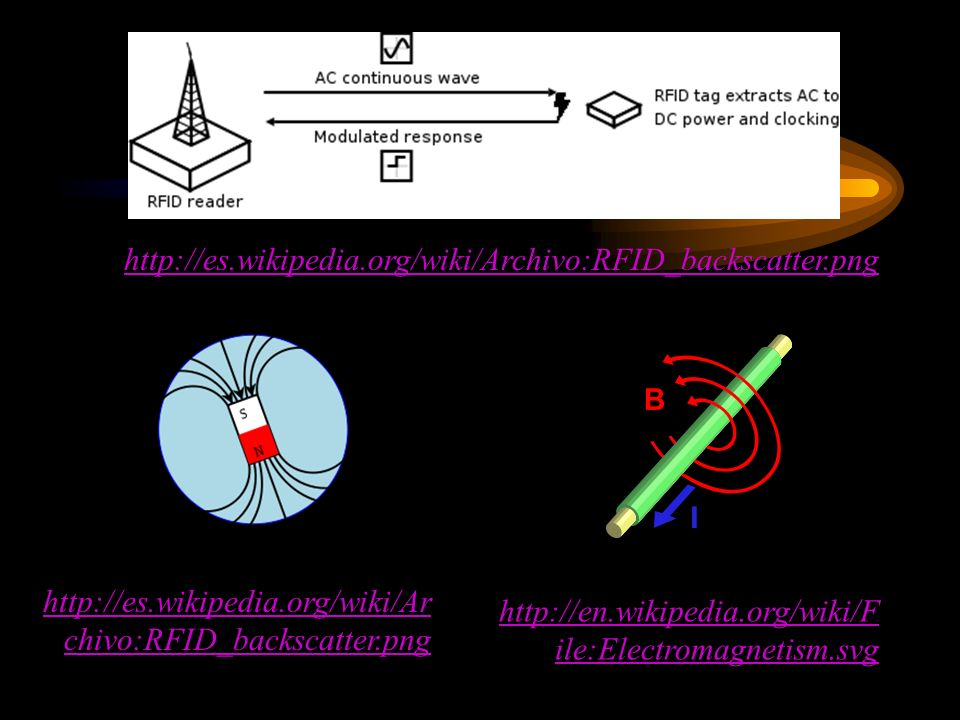 http://es.wikipedia.org/wiki/Archivo:RFID_backscatter.png http://es.wikipedia.org/wiki/Archivo:RFID_backscatter.png.