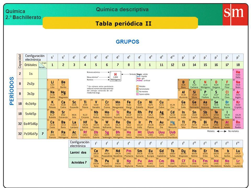 Las columnas de una tabla imagelicious 2 tabla peridica ii grupos perodos original p302 urtaz Choice Image