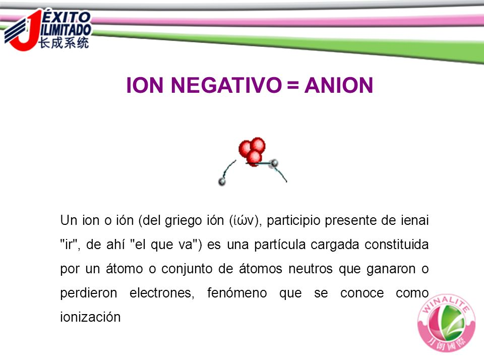 ION NEGATIVO = ANION