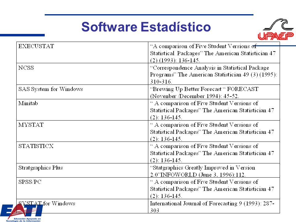 Software Estadístico