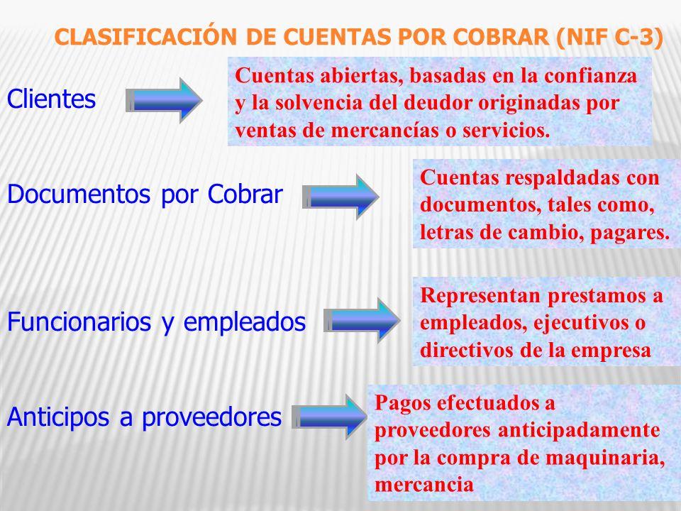 CUENTAS POR COBRAR NIF C ppt video online descargar