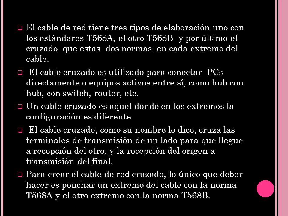 Configuración De Las Normas 568 A Y B Cable Directo Y Cable