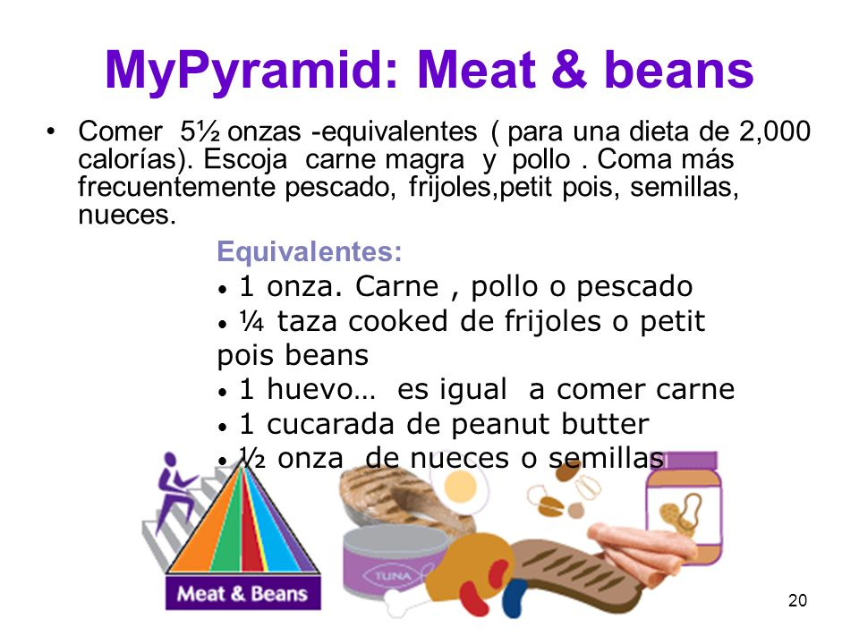 MyPyramid: Meat & beans