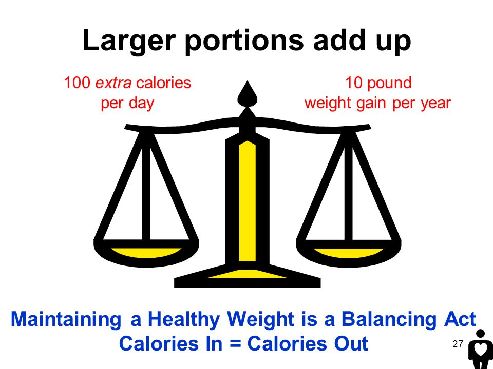 Larger portions add up Maintaining a Healthy Weight is a Balancing Act