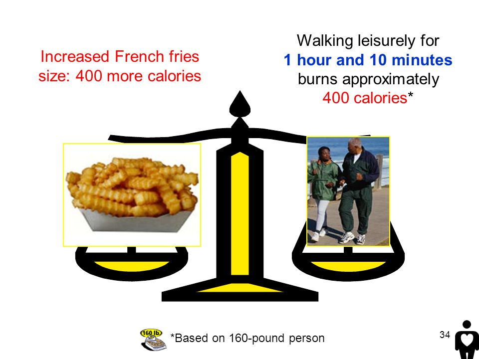 Increased French fries size: 400 more calories