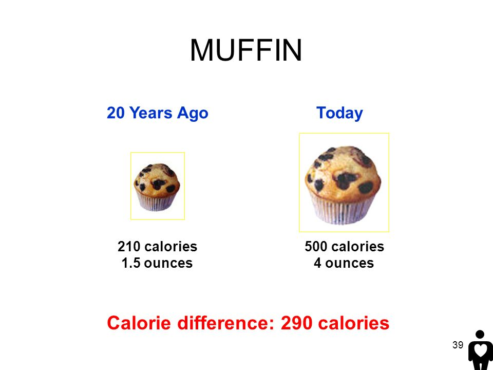 Calorie difference: 290 calories