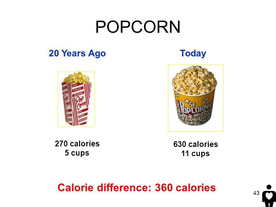 Calorie difference: 360 calories