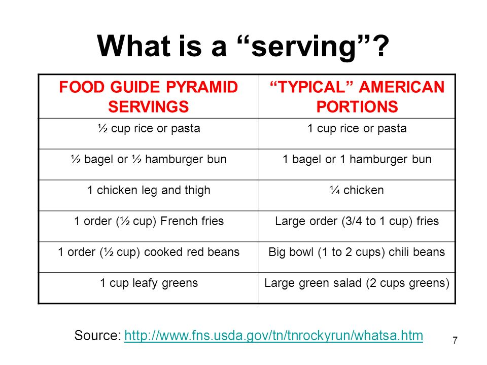 FOOD GUIDE PYRAMID SERVINGS TYPICAL AMERICAN PORTIONS