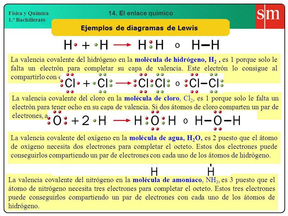 Enlace Iónico El Magnesio Cede Dos Electrones Al Oxígeno Ambos