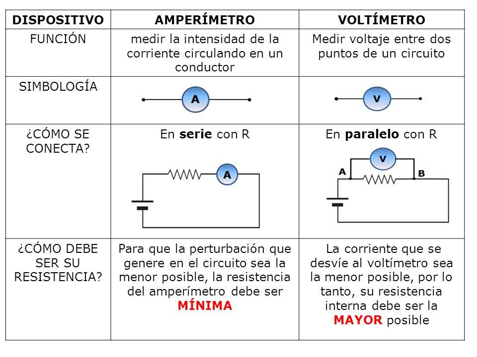 conectar amperimetro en serie