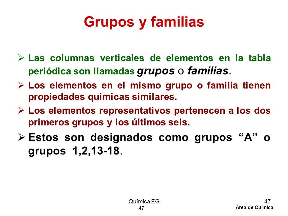 Estructura atomica qumica eg ppt descargar 47 grupos y familias las columnas verticales de elementos en la tabla peridica urtaz Images