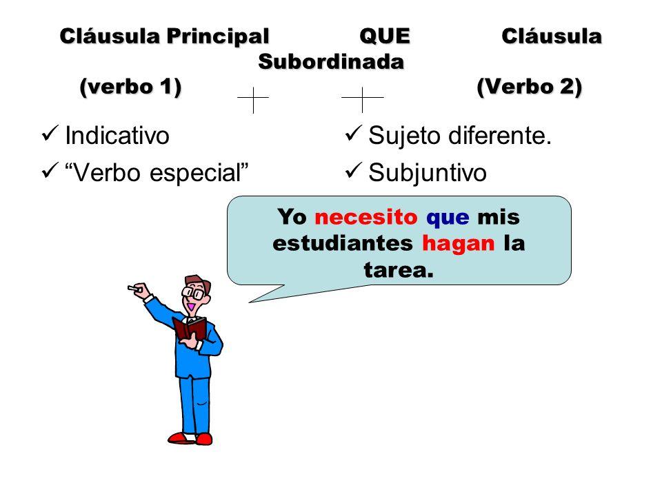 Cláusula Principal QUE Cláusula Subordinada (verbo 1) (Verbo 2 ...