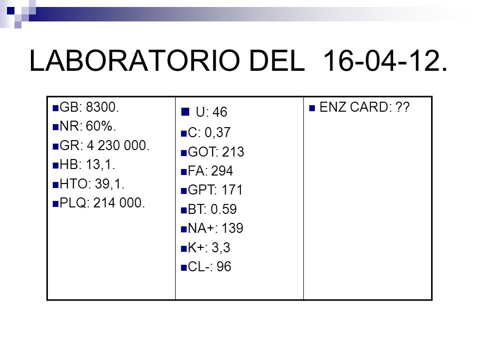 LABORATORIO DEL 16-04-12. U: 46 GB: 8300. NR: 60%. GR: 4 230 000.