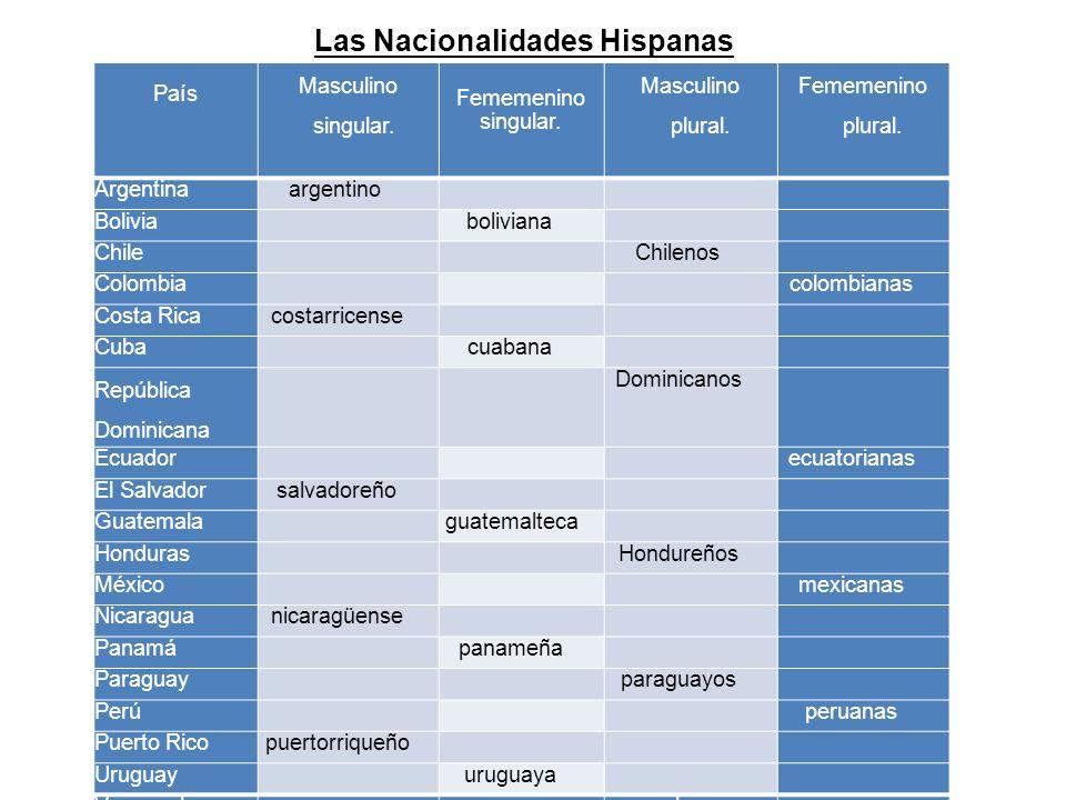 Las Nacionalidades Hispanas Answers Wwwimagenesmycom
