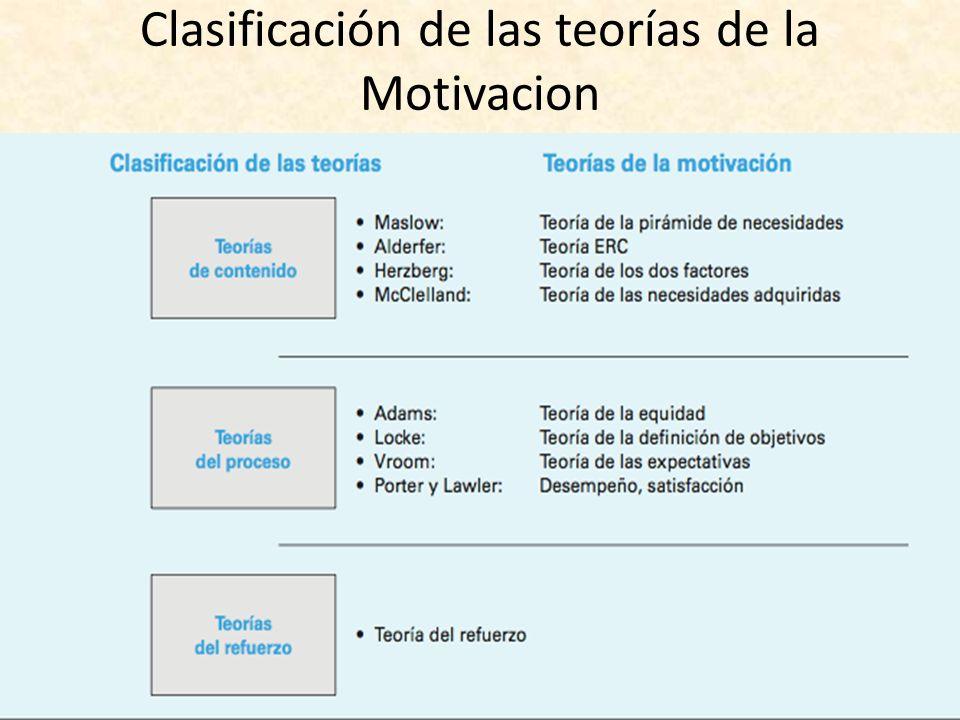 Capitulo 9 La Motivacion Ppt Video Online Descargar