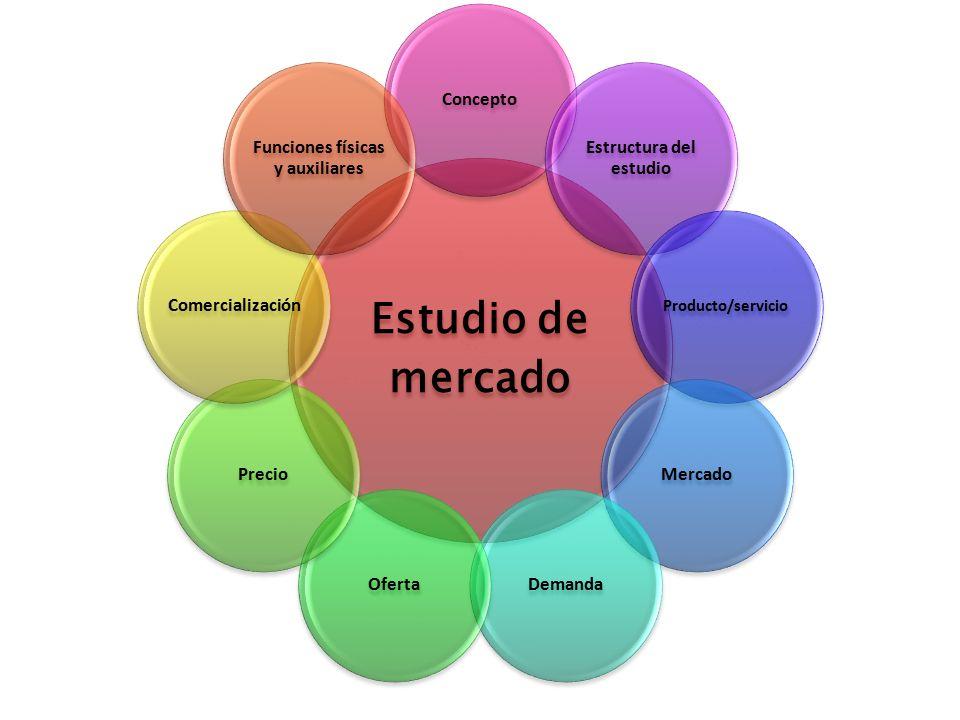 Estructura Análisis De Mercado Ppt Descargar