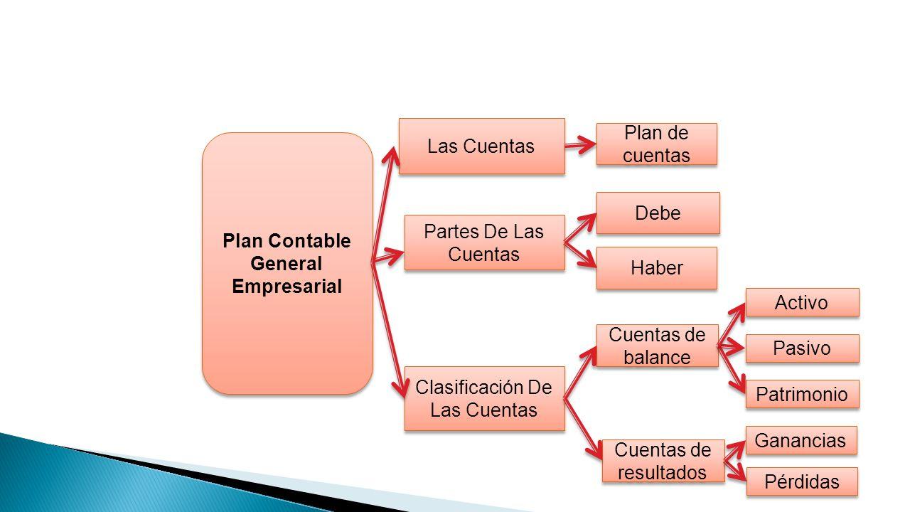 Plan Contable General Empresarial Ppt Descargar