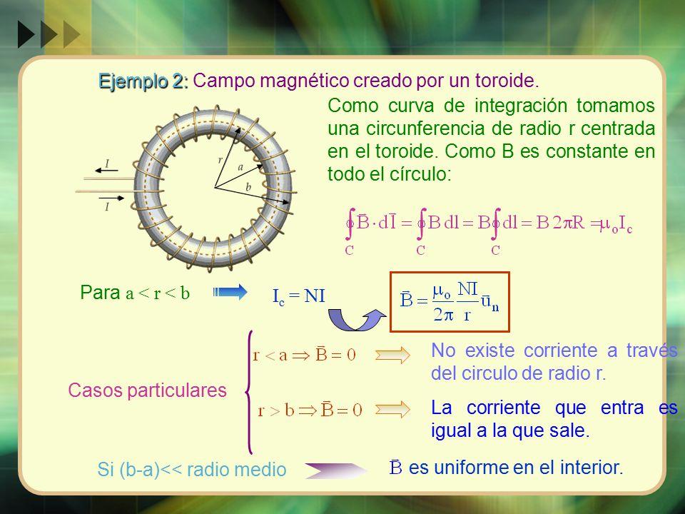 Resultado de imagen para toroide flujo magnetico