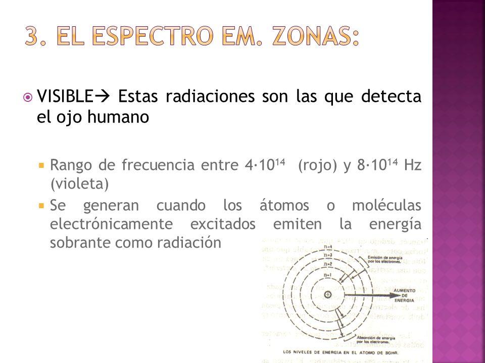 TEMA 9. NATURALEZA Y PROPAGACIÓN DE LA LUZ - ppt video online descargar