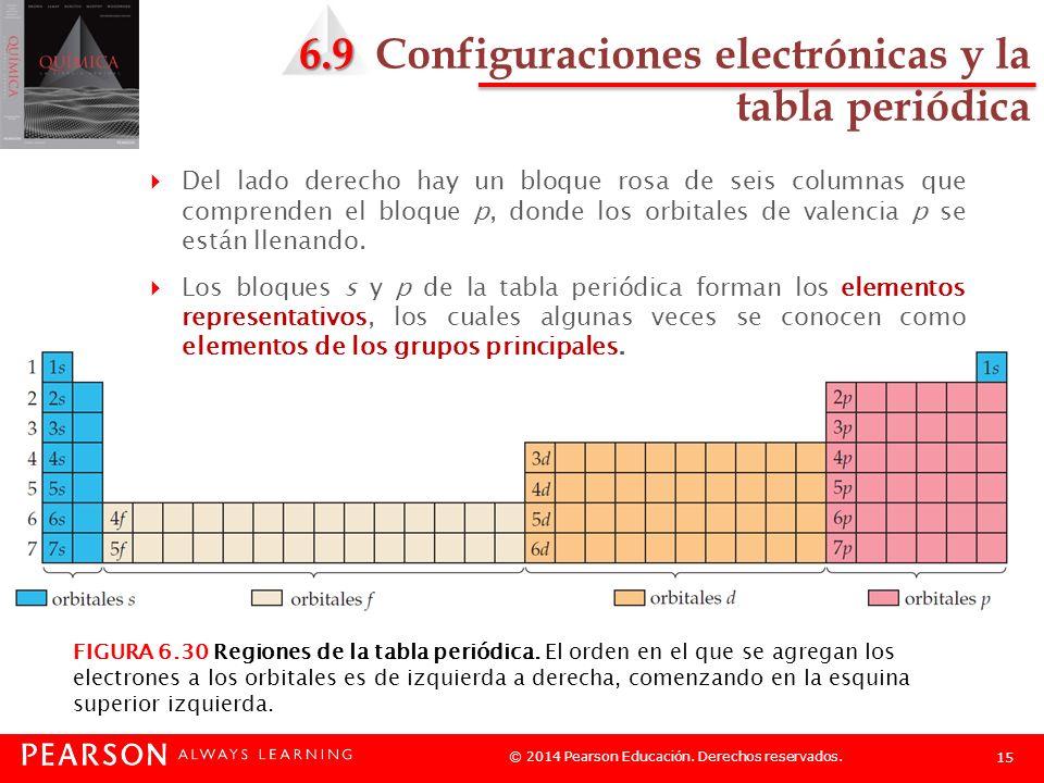 6 mecnica cuntica ppt video online descargar 69 configuraciones electrnicas y la tabla peridica urtaz Images