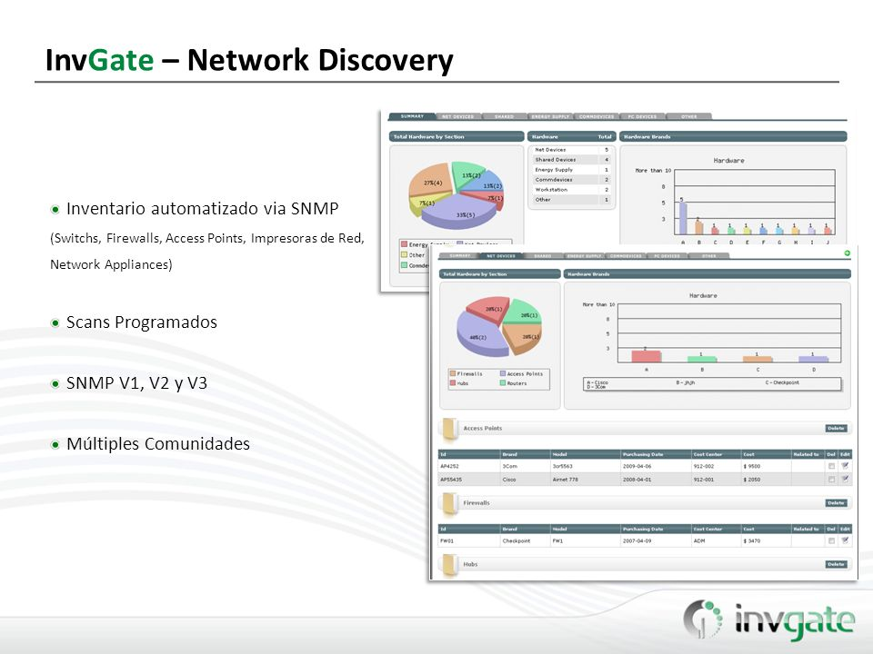 InvGate – Network Discovery