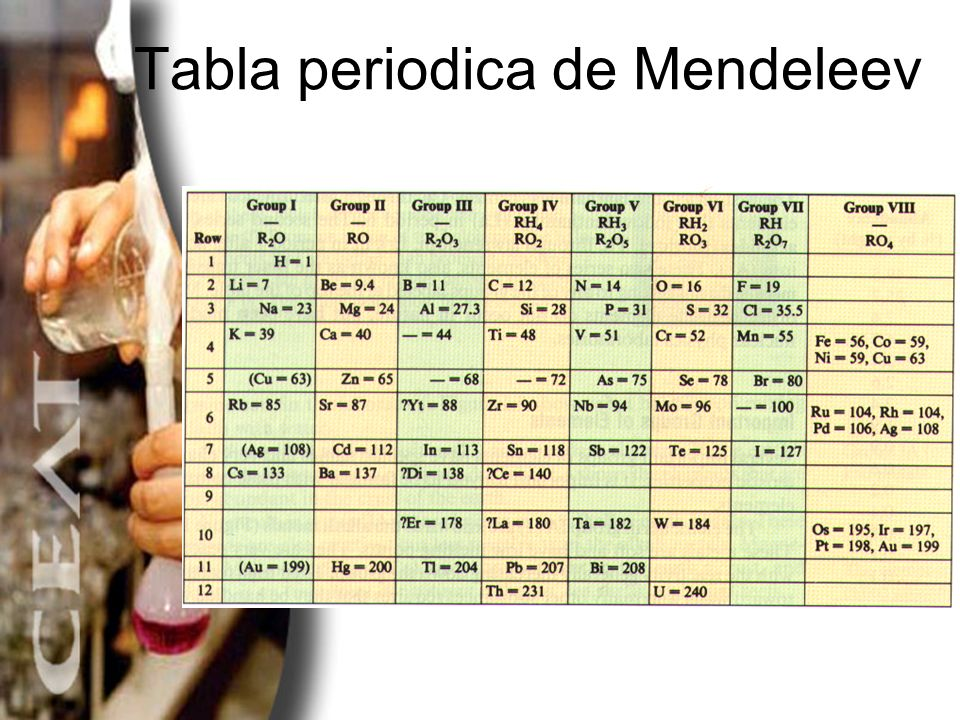 Tabla peridica ppt descargar 6 tabla periodica de mendeleev urtaz Gallery