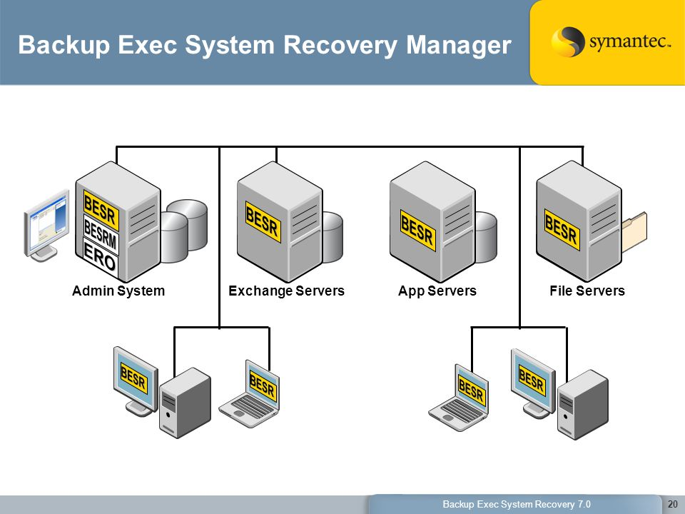 Backup Exec System Recovery Manager