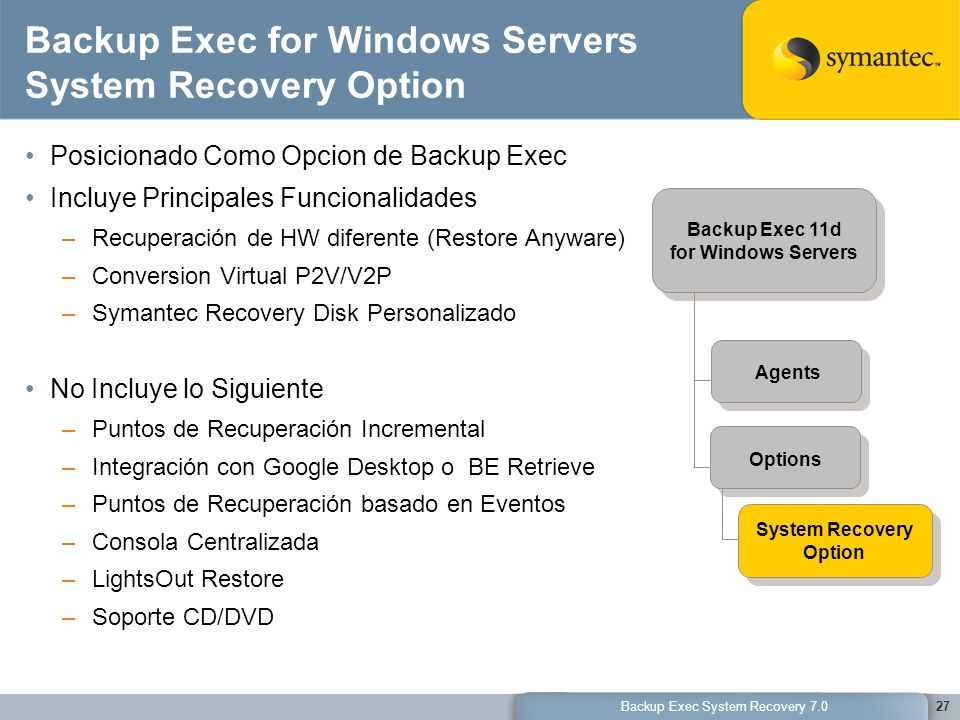 Backup Exec for Windows Servers System Recovery Option