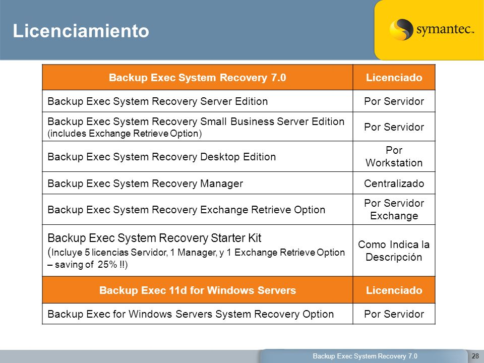 Backup Exec System Recovery 7.0 Backup Exec 11d for Windows Servers