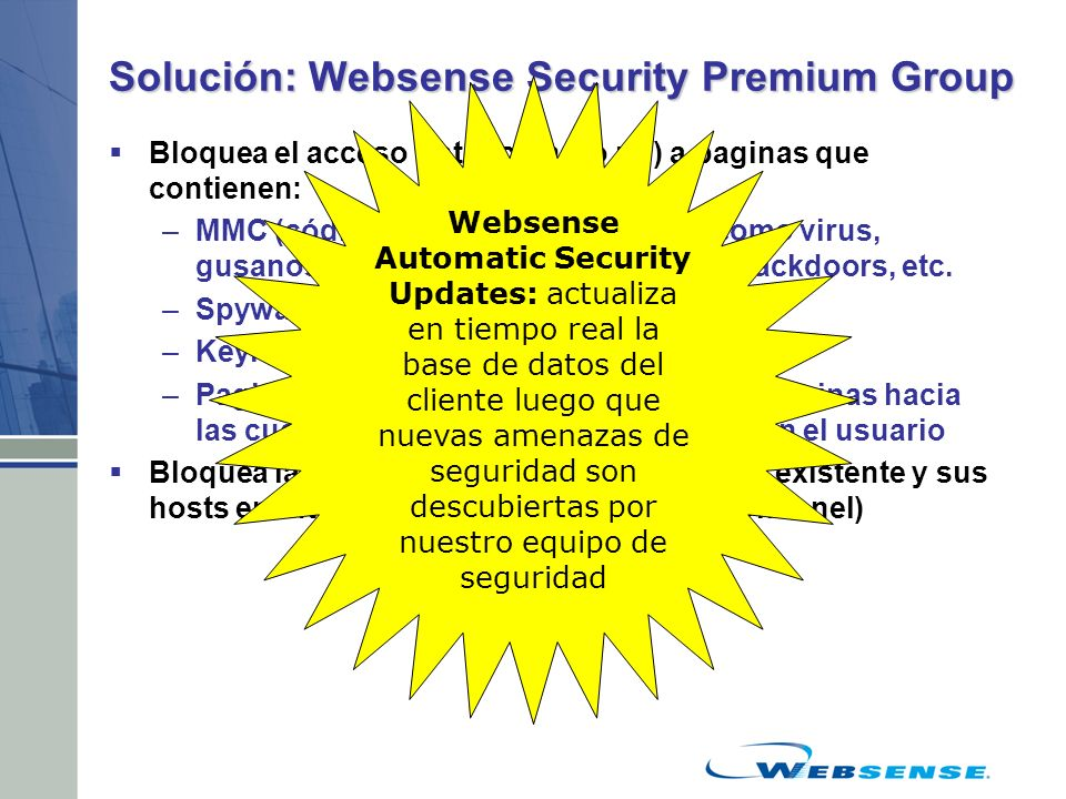 Solución: Websense Security Premium Group