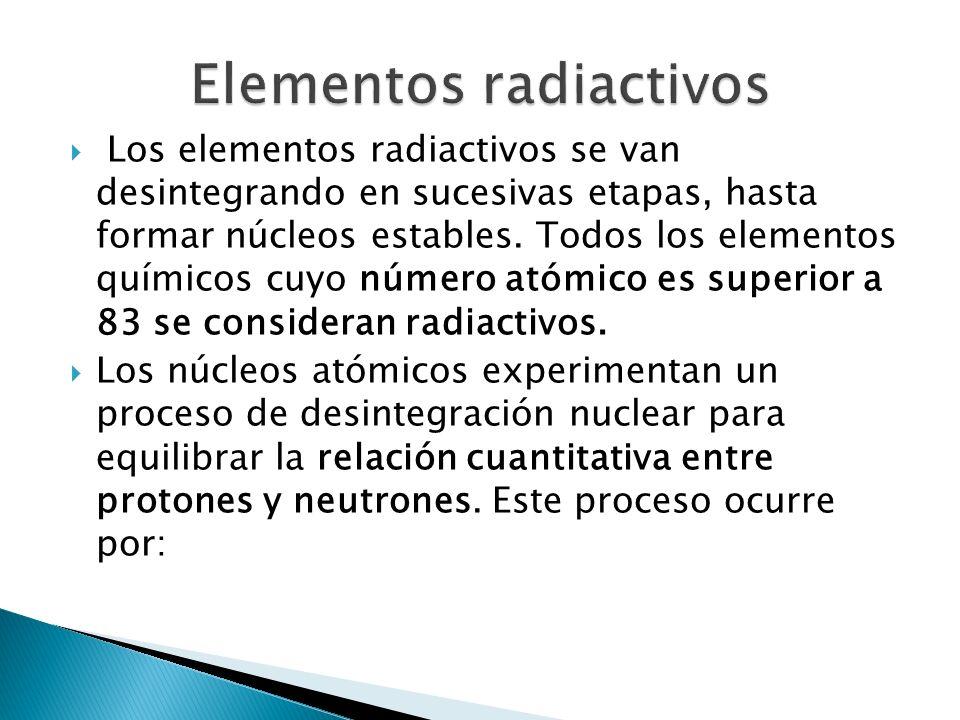 Elemento qumico radiactivo takbuzz elementos radiactivos urtaz Gallery