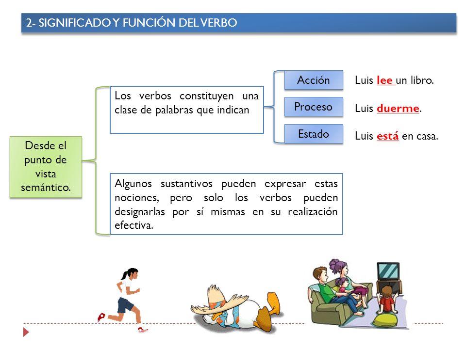 Lengua castellana y morfología 1º Bachillerato - ppt descargar