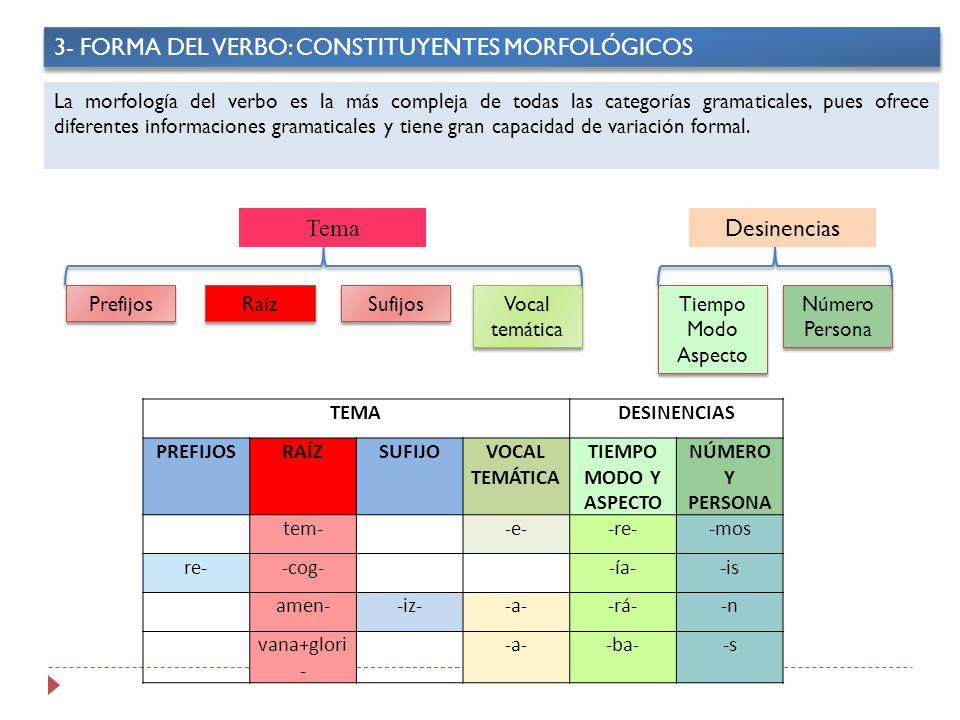 Lengua Castellana Y Morfología 1º Bachillerato Ppt Descargar