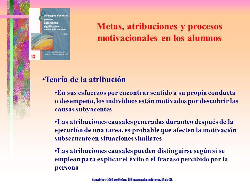 Estrategias Docentes Para Un Aprendizaje Significativo 2a