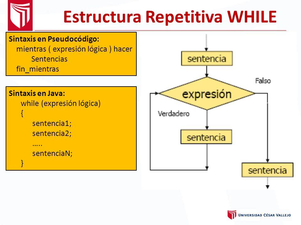 Estructura De Control Repetitivas While Do While Ppt