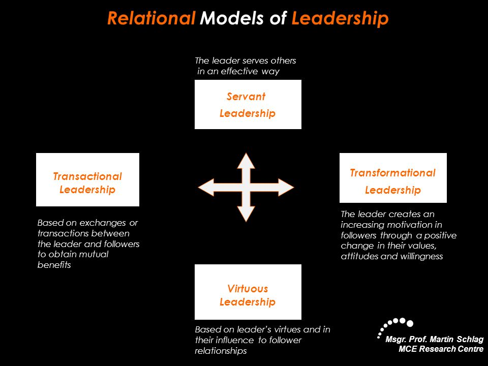 Relational Models of Leadership
