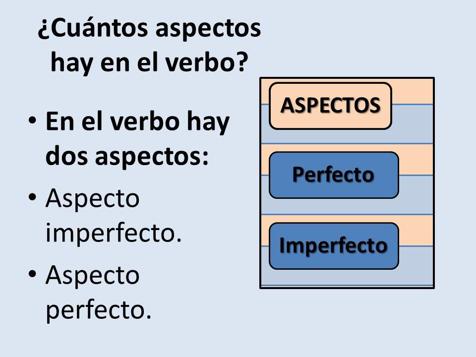 b129800a21a El verbo (2)  el modo y el aspecto. - ppt descargar