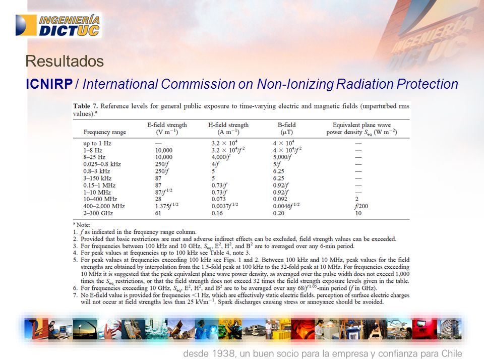 ICNIRP / International Commission on Non-Ionizing Radiation Protection