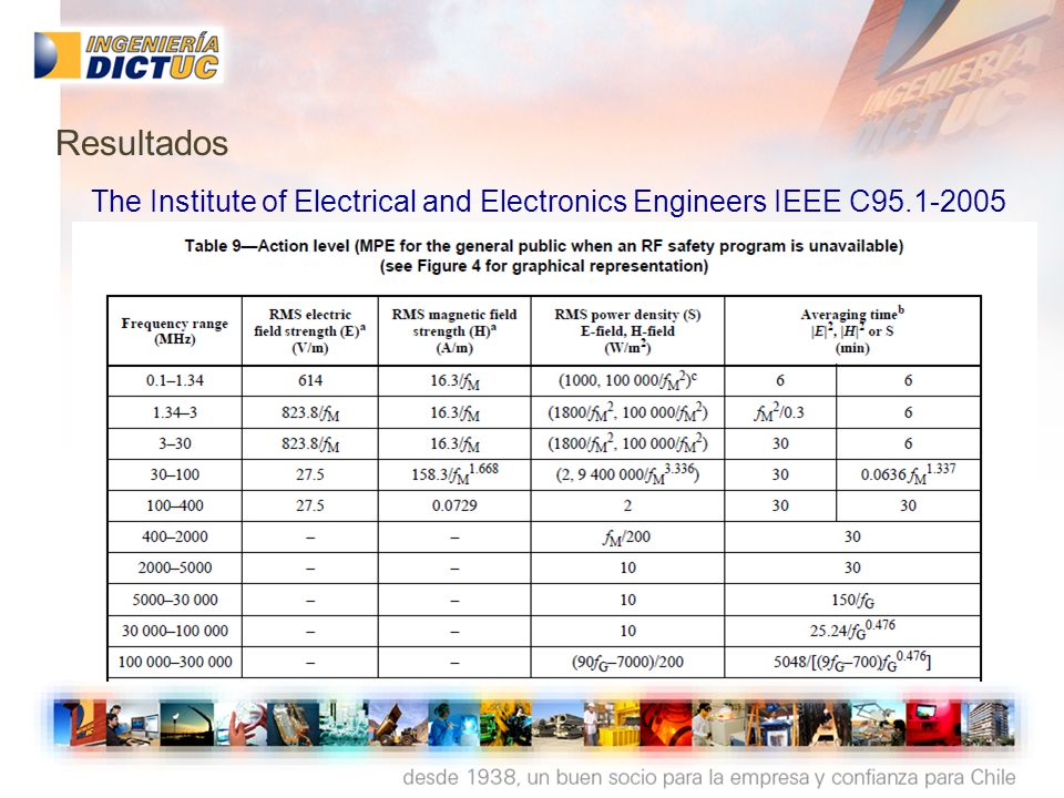 30/09/11 Resultados The Institute of Electrical and Electronics Engineers IEEE C95.1-2005