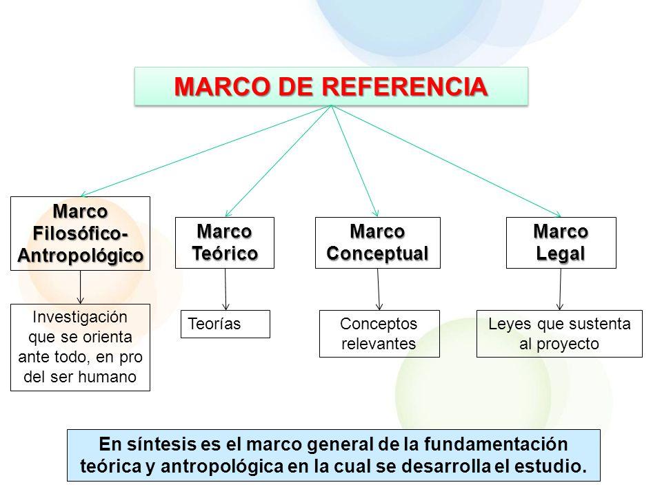 Famoso El Marco De Referencia Composición - Ideas de Arte Enmarcado ...