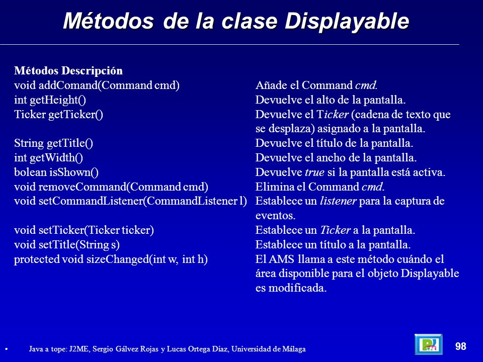 Métodos de la clase Displayable