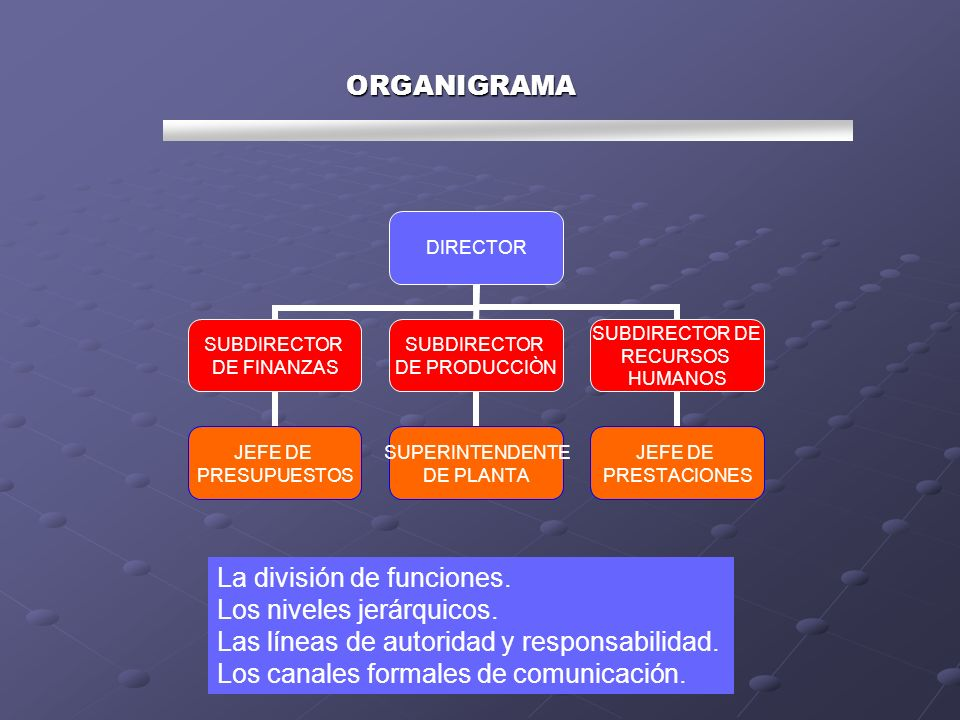 Estructura Organizacional Ppt Descargar