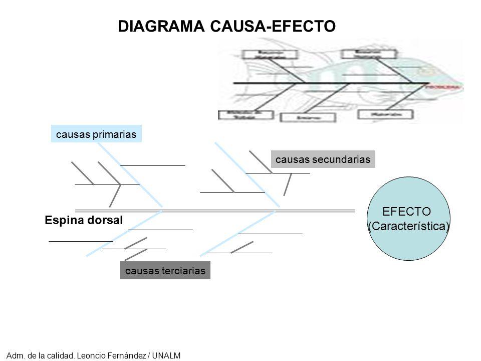 DIAGRAMA DE CAUSA -EFECTO - ppt descargar