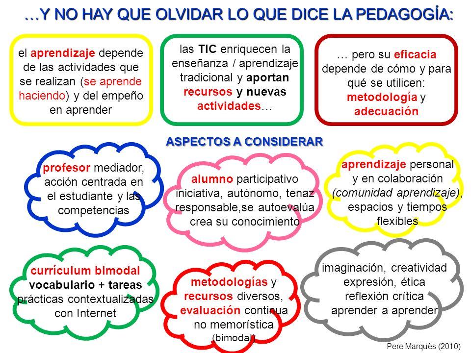 Claves del cambio educativo: Tecnología y Metodología Currículum y ...