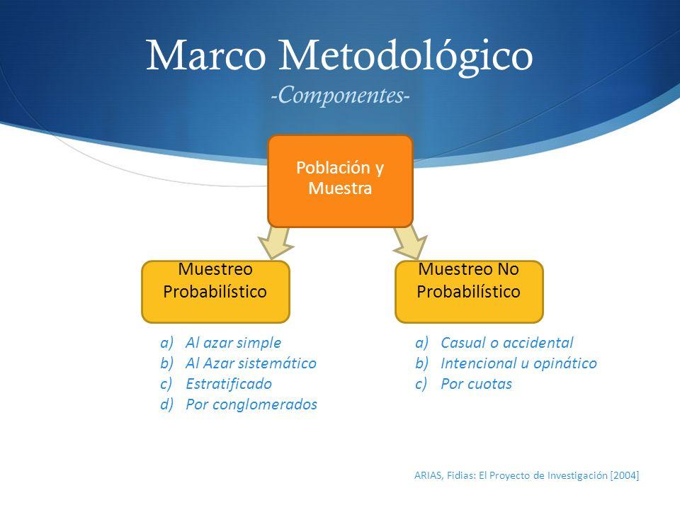 Moderno Componentes De Marco De Imagen Imágenes - Ideas ...