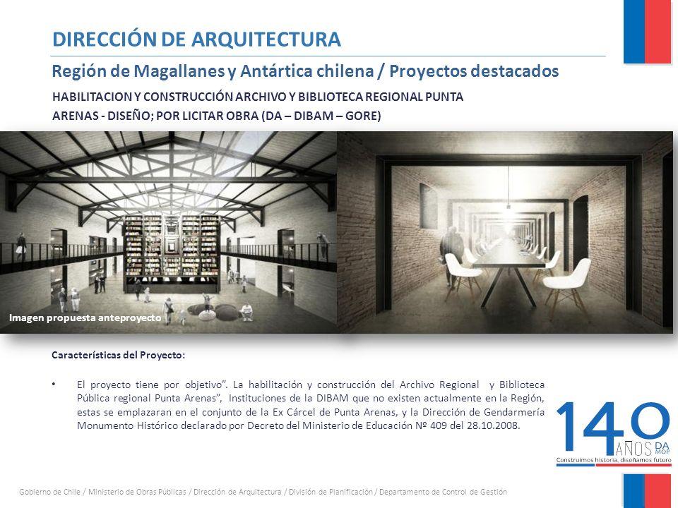 DIRECCIÓN DE ARQUITECTURA - ppt descargar